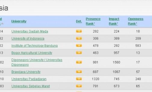 <b><i>UNSRAT Masuk 100 Besar</i></b><br>Inilah 10 Universitas Terbaik di Indonesia Tahun 2014 versi Webometrics