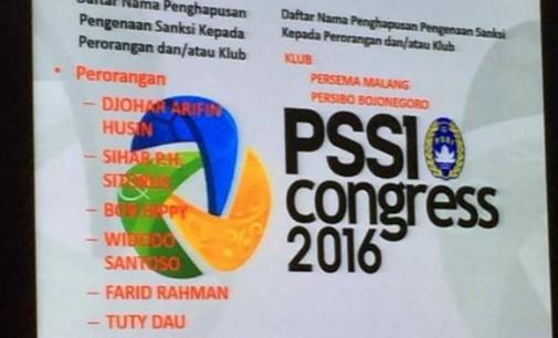 Sah !!! Menang Satu Putaran, Panglima Kostrad Jadi Ketua PSSI