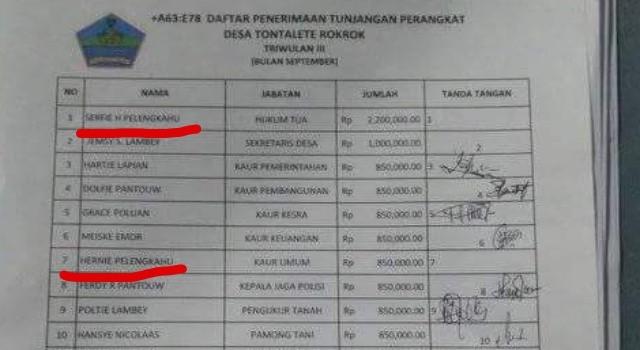 Daftar gaji Pemdes Tontalete Rokrok.