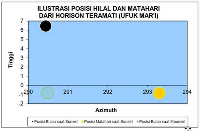 Sumber Badan MeteorologiKlimatologi dan Geofisika 2