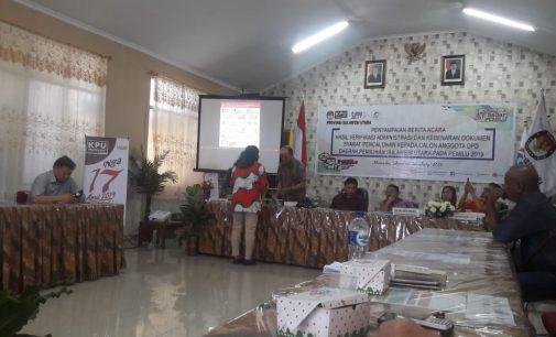 Dari 25 Bakal Calon DPD, 1 Bakal Calon dinyatakan TMS oleh KPU Sulut