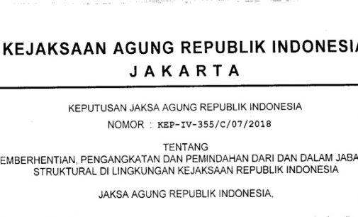 SK Jaksa Agung !! Sepak Terjang Kejari Minsel LAMBOK SIDABUTAR Berakhir