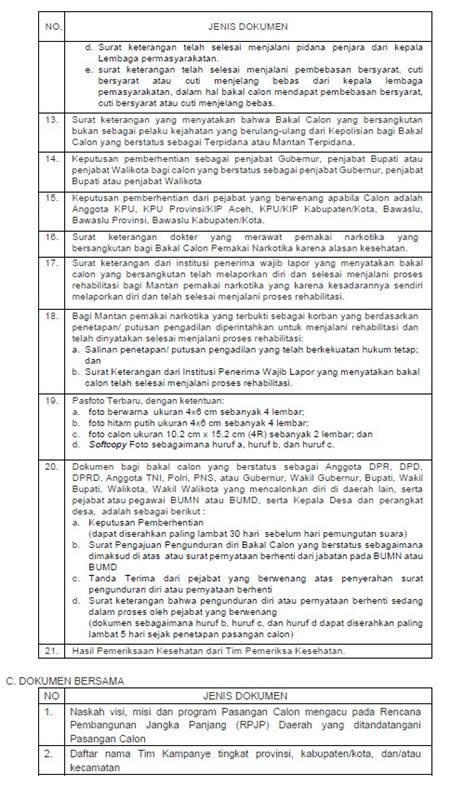 Pengumuman Pendaftaran Pasangan Calon Bupati dan Wakil Bupati Minahasa Utara Tahun 2020