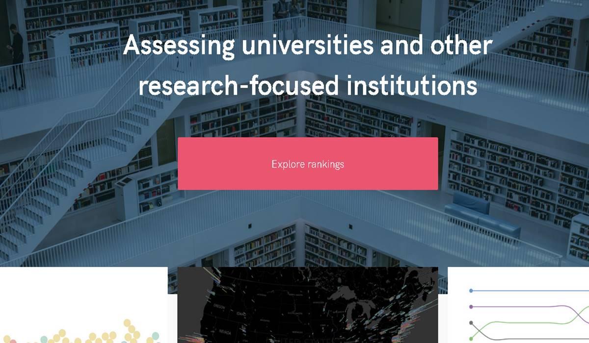 Tangkapan layar laman web Scimago Institutions Rankings