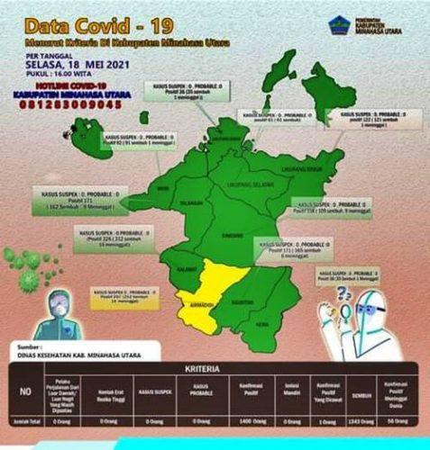 Data COVID-19 Kabupaten Minahasa Utara.